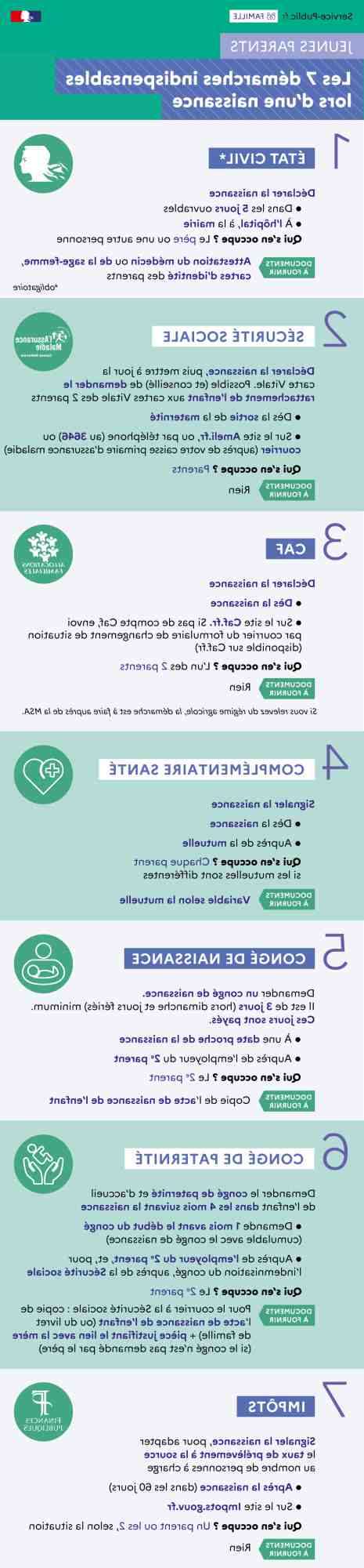 Est-ce que Allianz donne une prime de naissance ?